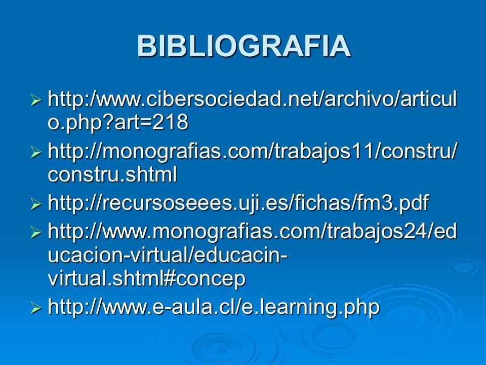 BIBLIOGRAFIA http:/www.cibersociedad.net/archivo/articulo.php art=218