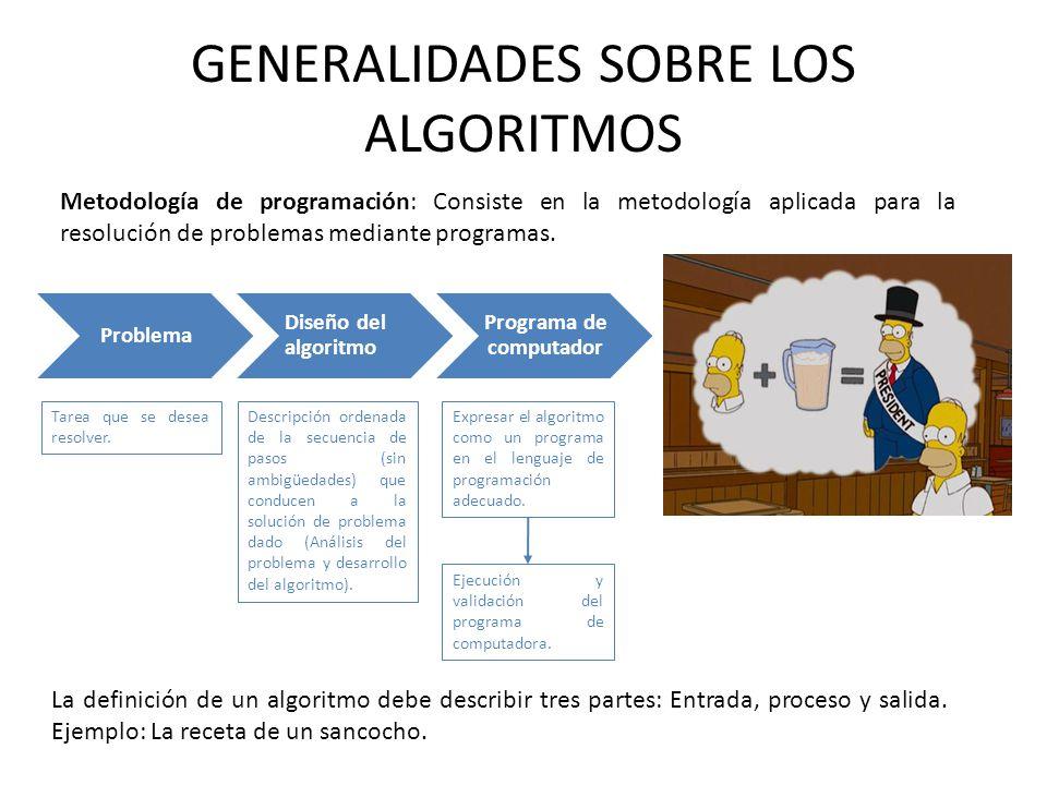 GENERALIDADES SOBRE LOS ALGORITMOS