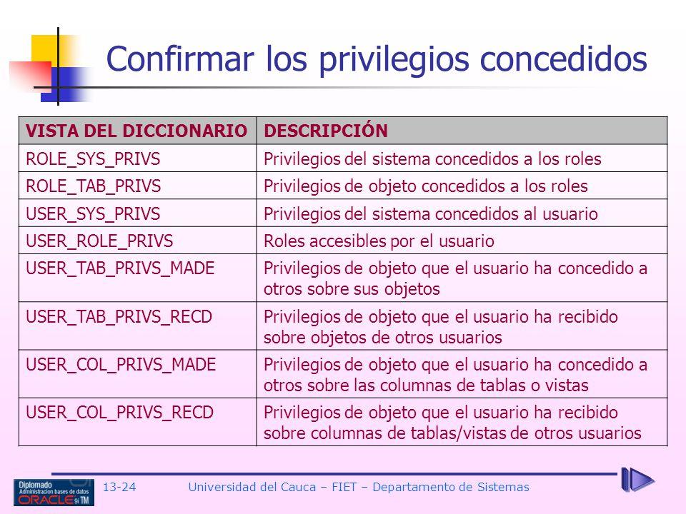 Confirmar los privilegios concedidos