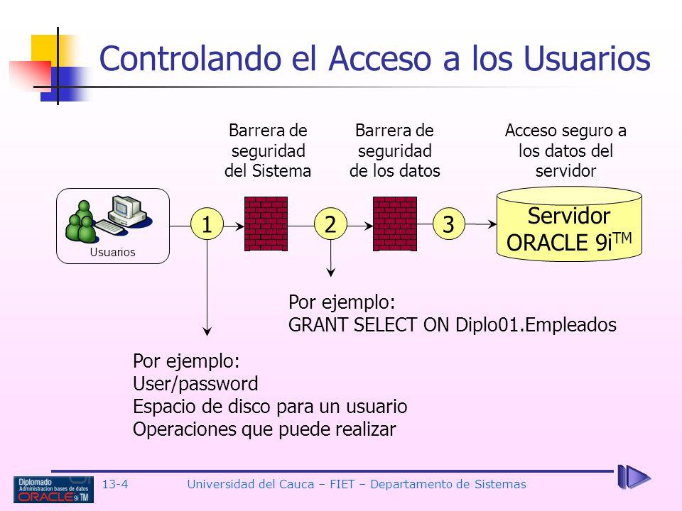 Controlando el Acceso a los Usuarios
