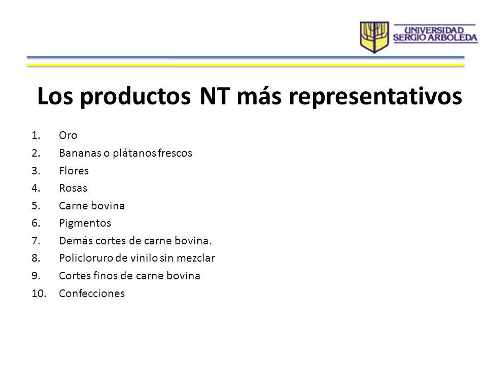 Los productos NT más representativos