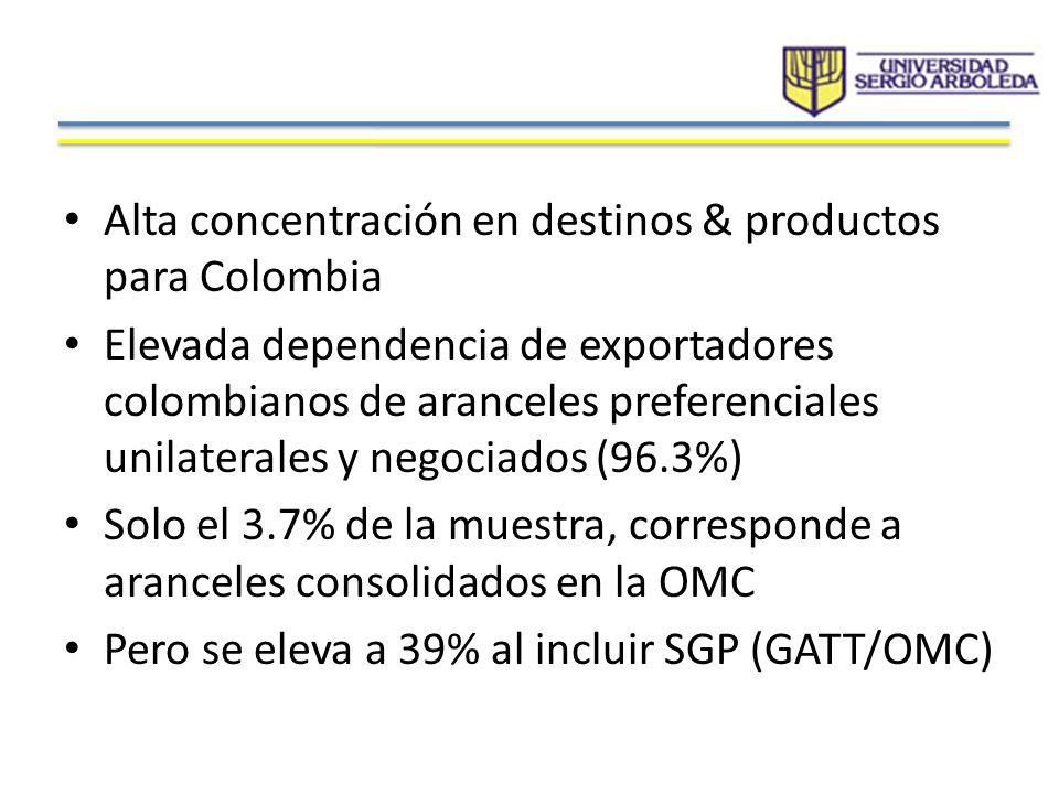 Alta concentración en destinos & productos para Colombia