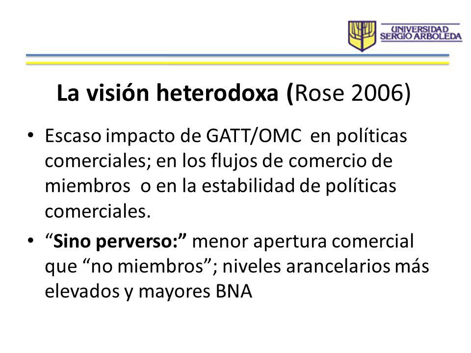 La visión heterodoxa (Rose 2006)