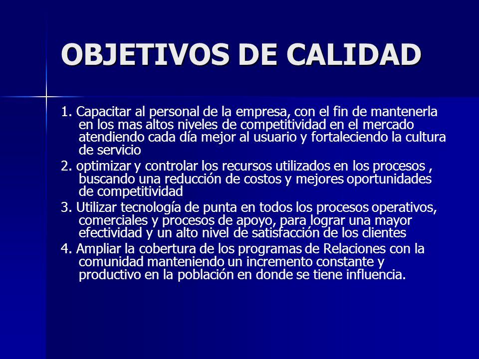 OBJETIVOS DE CALIDAD