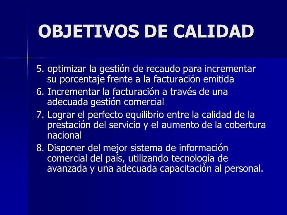 OBJETIVOS DE CALIDAD 5. optimizar la gestión de recaudo para incrementar su porcentaje frente a la facturación emitida.