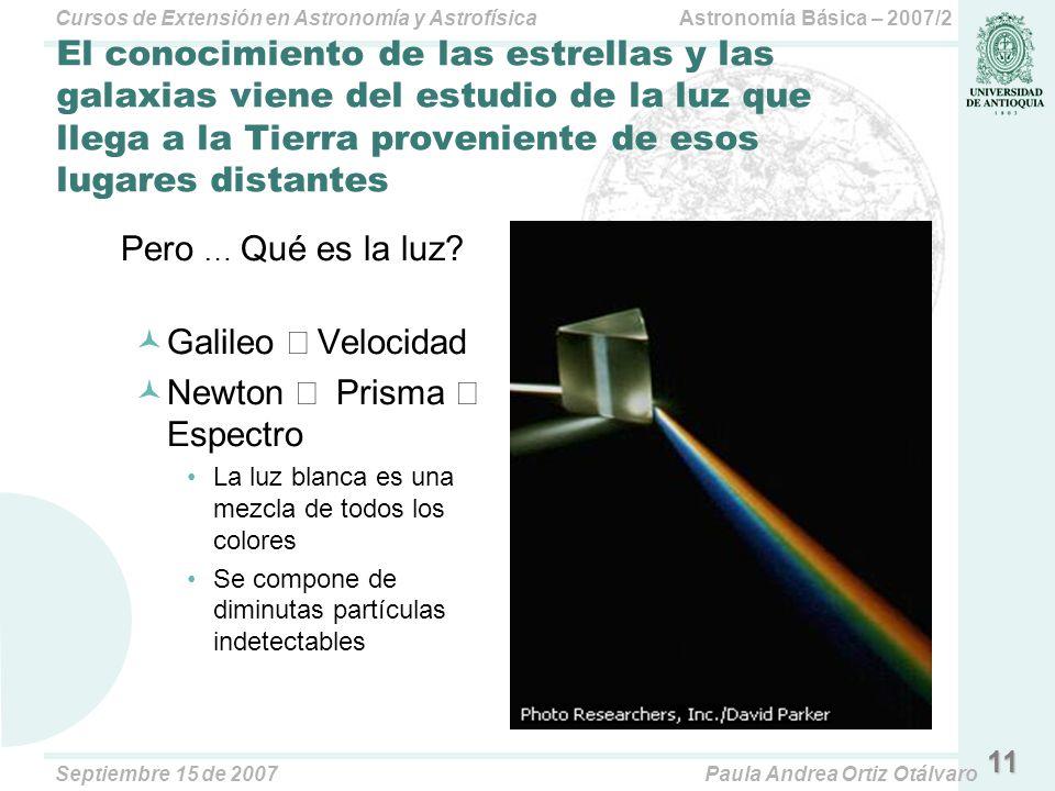 Newton  Prisma  Espectro