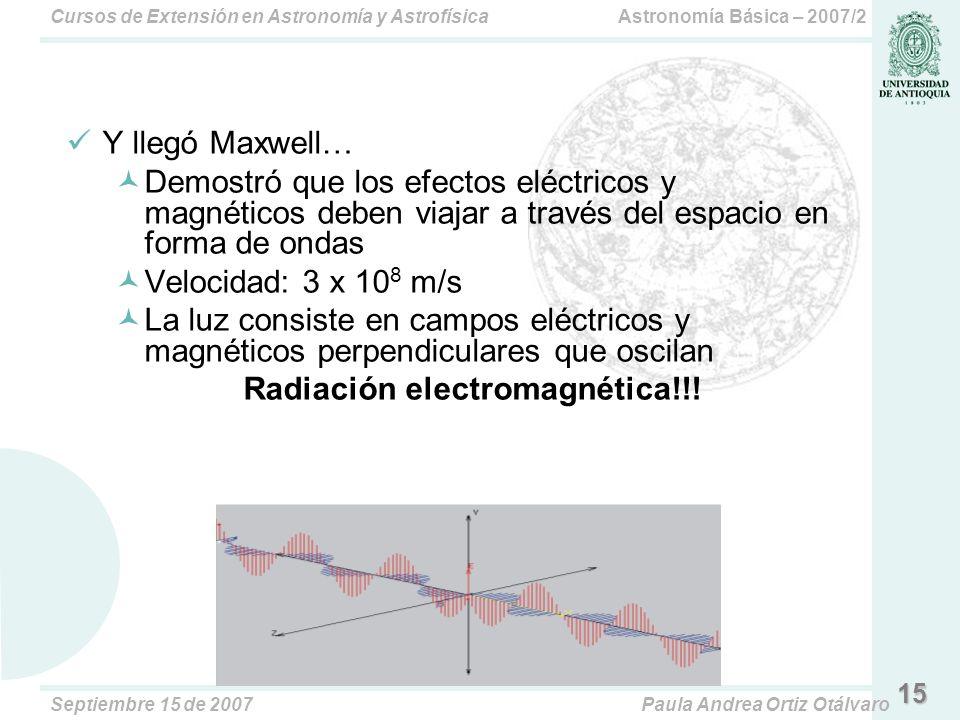Radiación electromagnética!!!