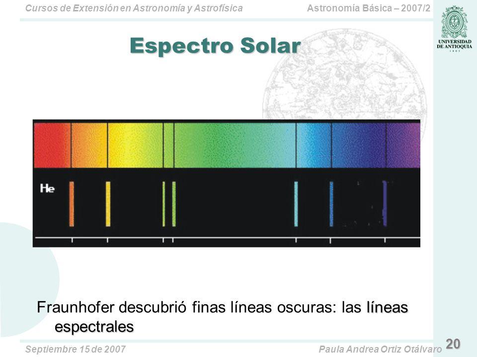 Espectro Solar Fraunhofer descubrió finas líneas oscuras: las líneas espectrales