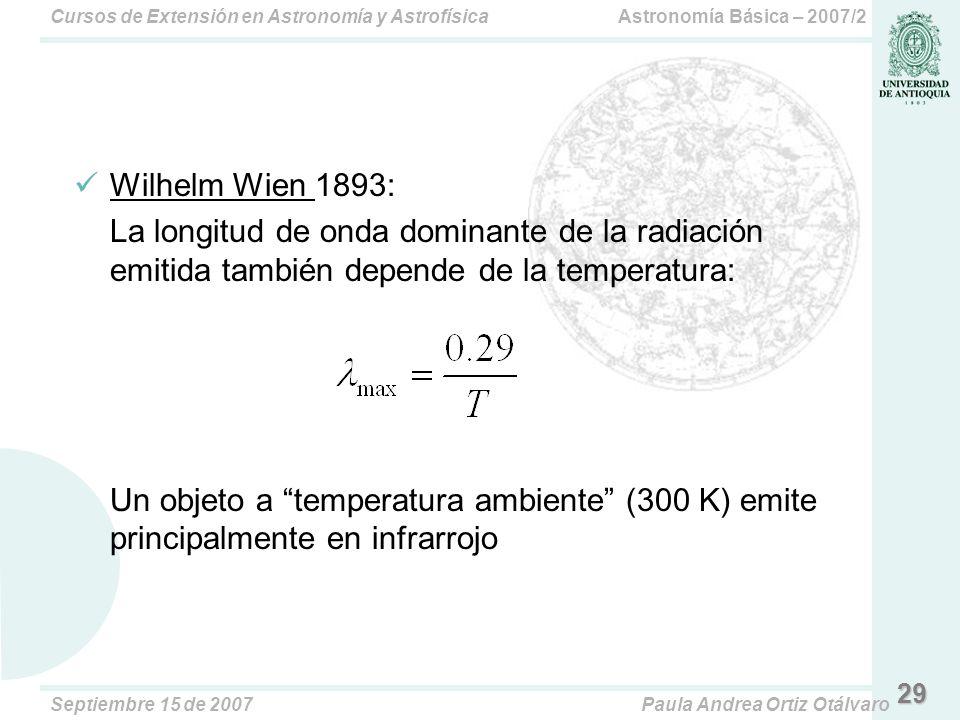 Wilhelm Wien 1893: La longitud de onda dominante de la radiación emitida también depende de la temperatura: