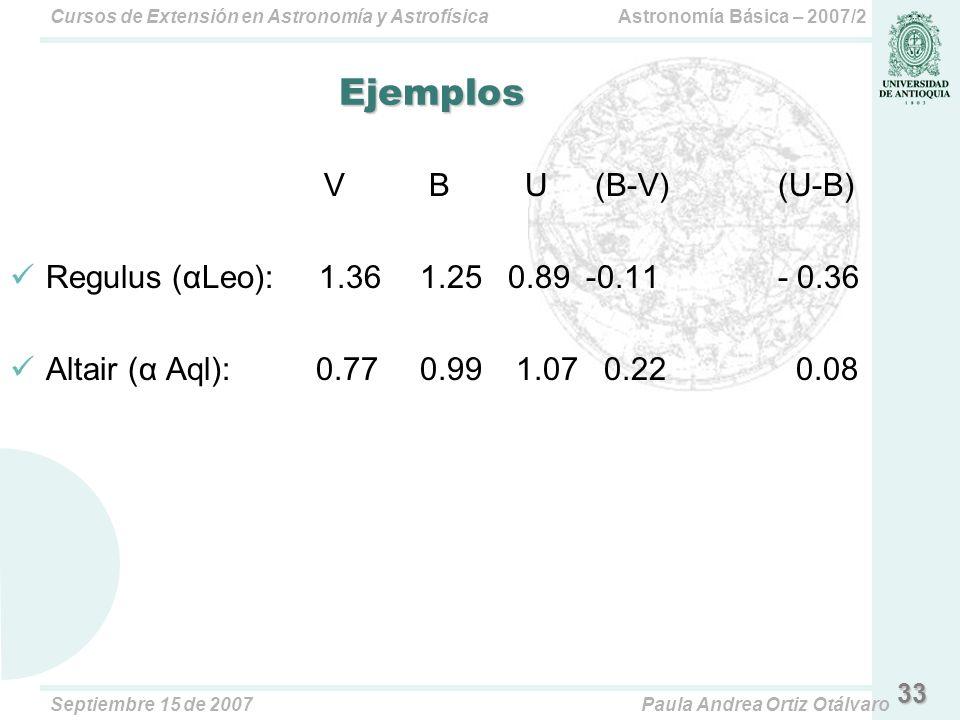 Ejemplos V B U (B-V) (U-B) Regulus (αLeo): 1.36 1.25 0.89 -0.11 - 0.36