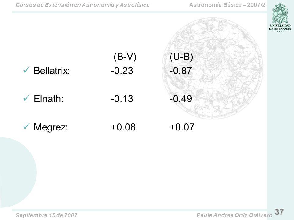 (B-V) (U-B) Bellatrix: -0.23 -0.87 Elnath: -0.13 -0.49 Megrez: +0.08 +0.07