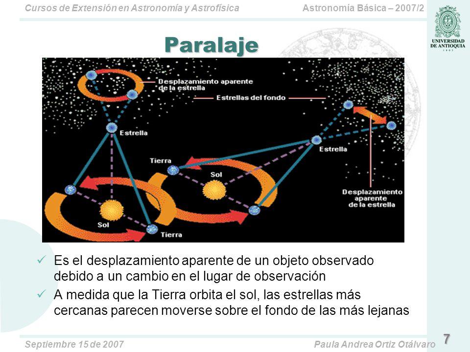 Paralaje Es el desplazamiento aparente de un objeto observado debido a un cambio en el lugar de observación.