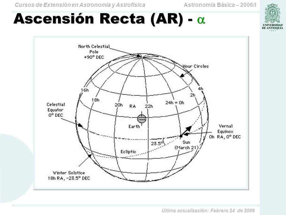Ascensión Recta (AR) - 