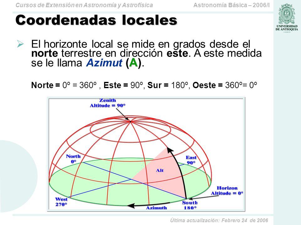 Coordenadas locales El horizonte local se mide en grados desde el norte terrestre en dirección este. A este medida se le llama Azimut (A).