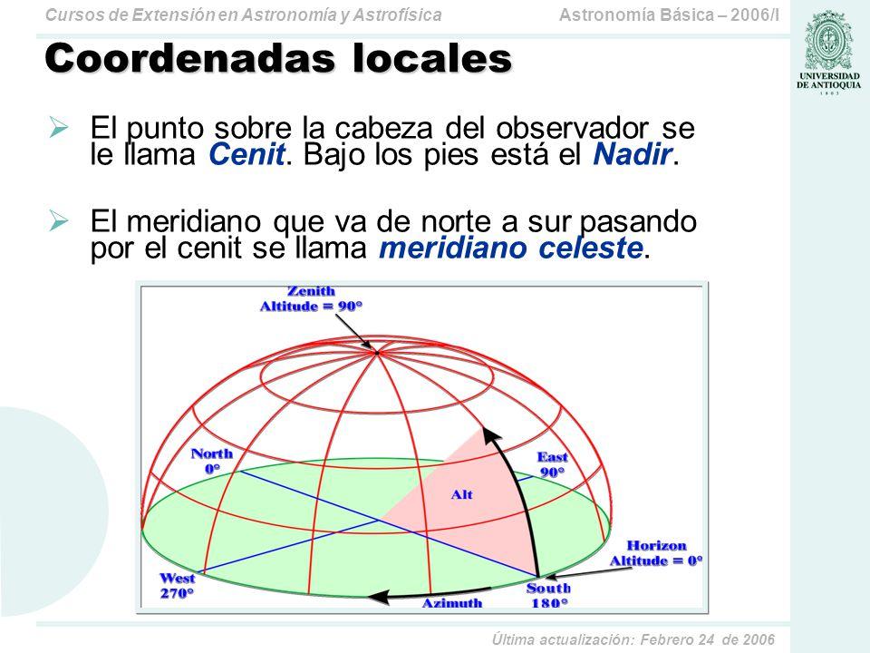 Coordenadas locales El punto sobre la cabeza del observador se le llama Cenit. Bajo los pies está el Nadir.