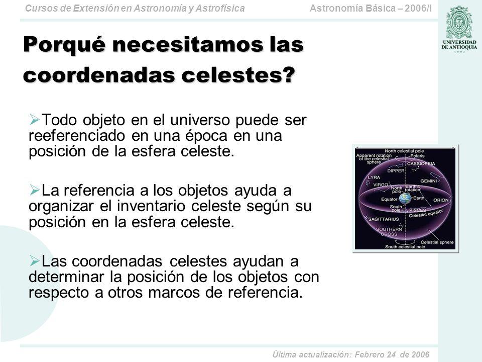 Porqué necesitamos las coordenadas celestes