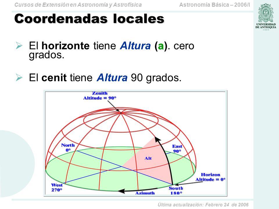 Coordenadas locales El horizonte tiene Altura (a). cero grados.