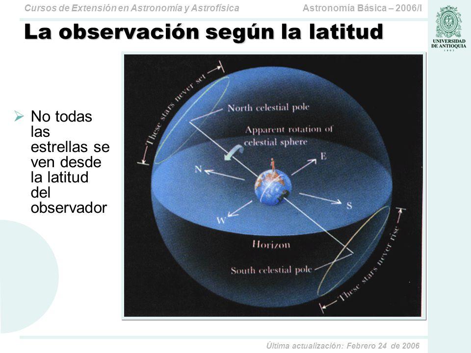 La observación según la latitud