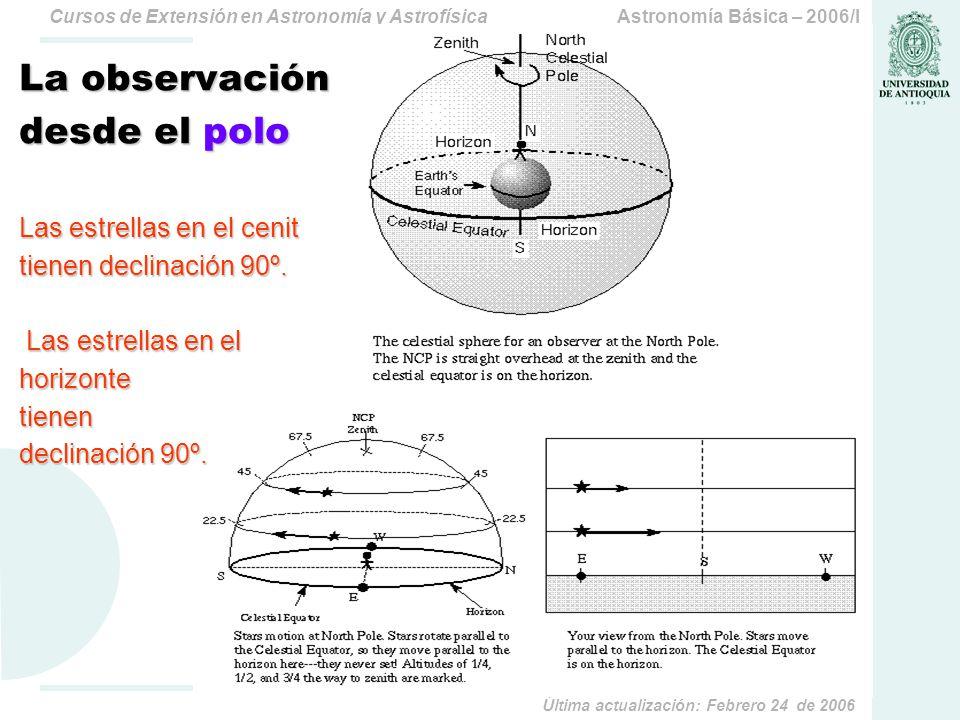 La observación desde el polo Las estrellas en el cenit tienen declinación 90º.