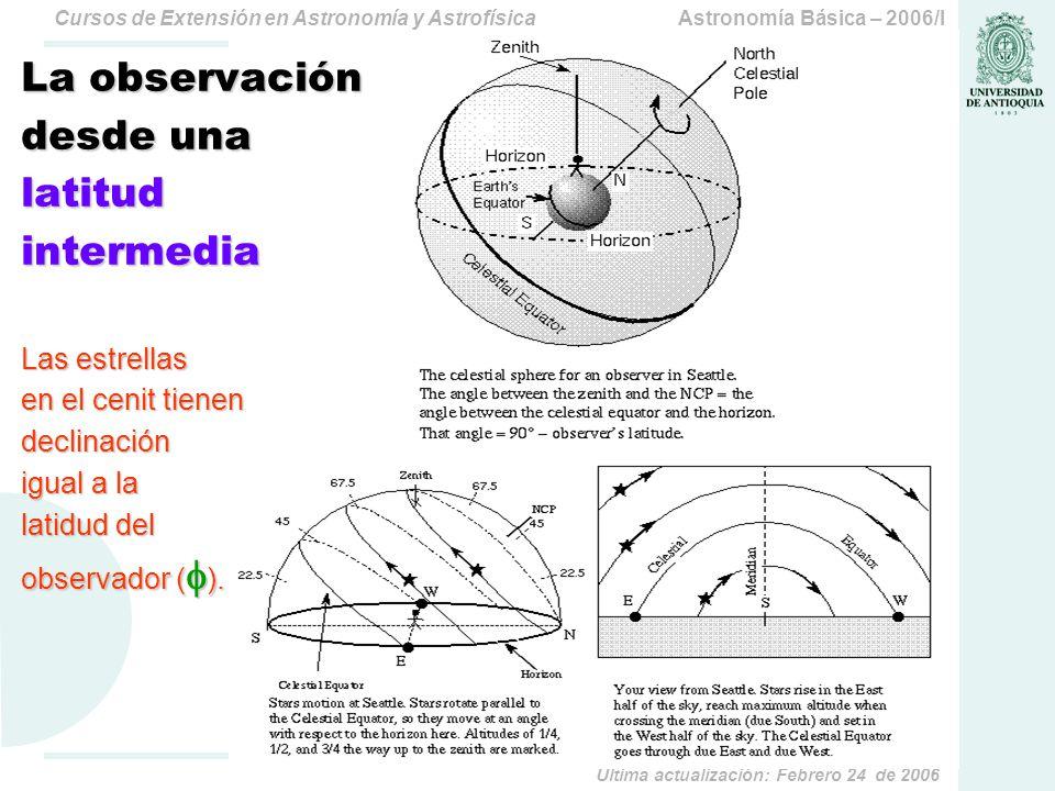 La observación desde una latitud intermedia Las estrellas en el cenit tienen declinación igual a la latidud del observador ().