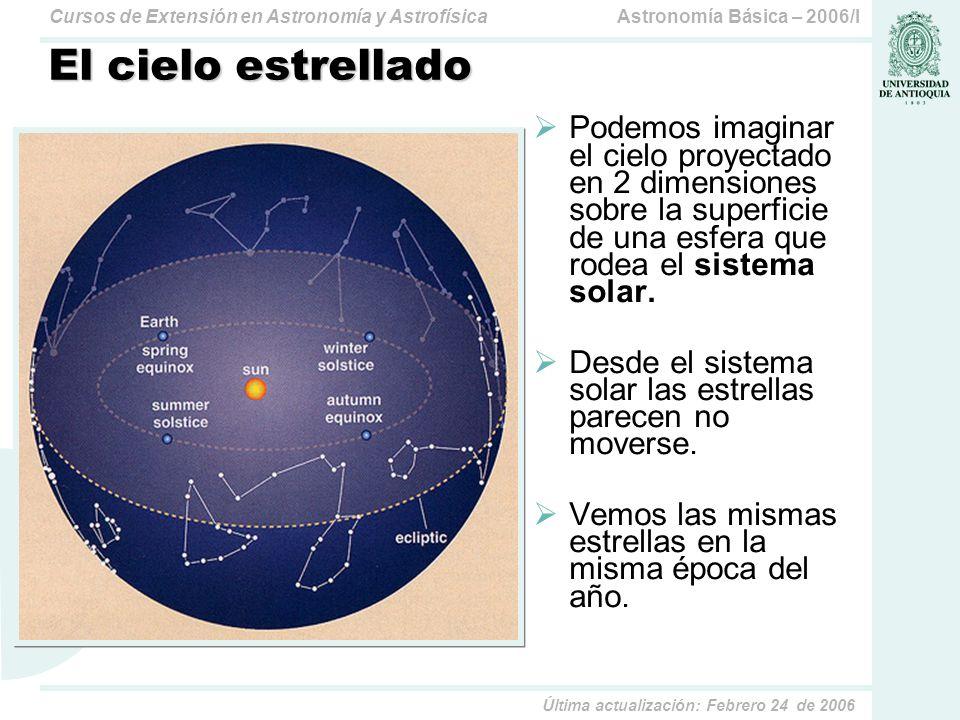 El cielo estrellado Podemos imaginar el cielo proyectado en 2 dimensiones sobre la superficie de una esfera que rodea el sistema solar.