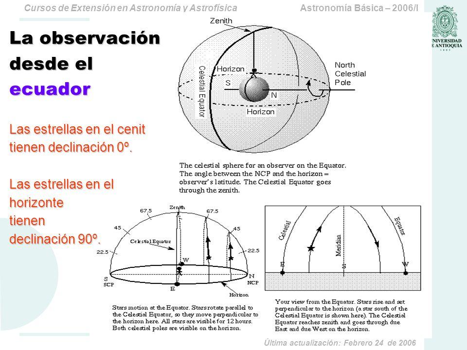 La observación desde el ecuador Las estrellas en el cenit tienen declinación 0º.