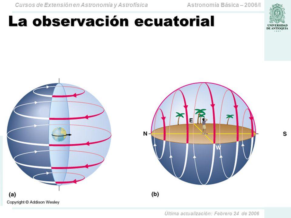 La observación ecuatorial
