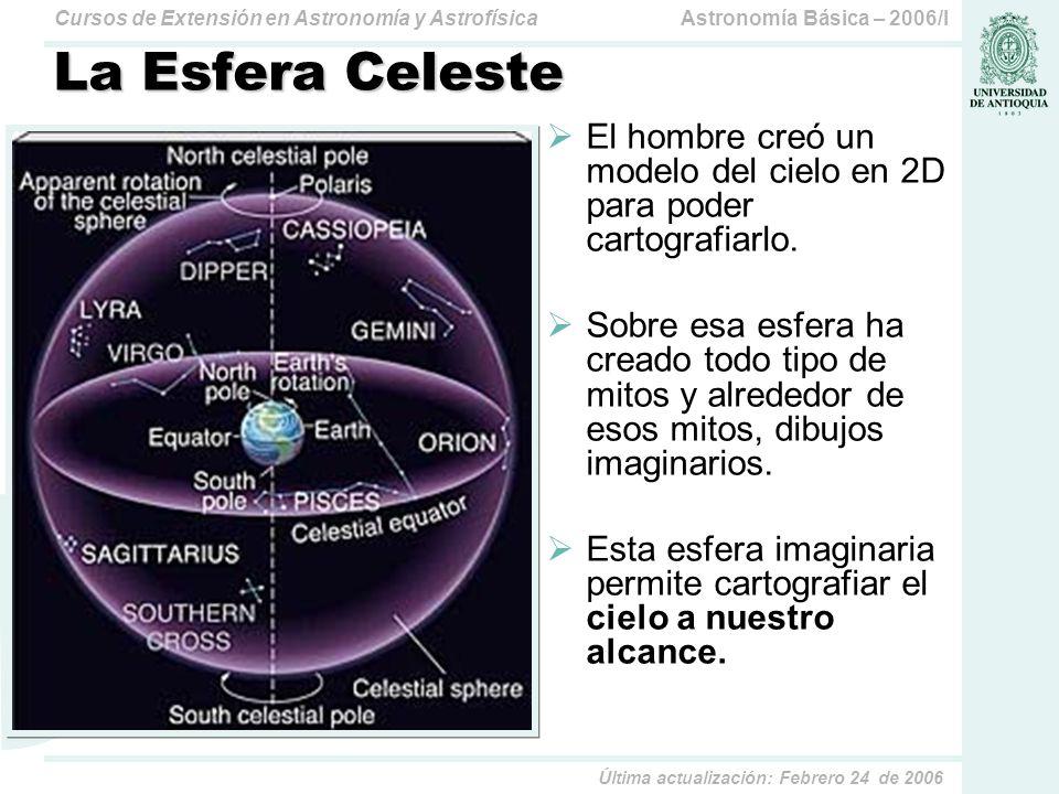 La Esfera Celeste El hombre creó un modelo del cielo en 2D para poder cartografiarlo.