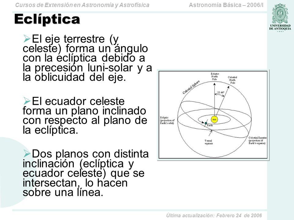 Eclíptica El eje terrestre (y celeste) forma un ángulo con la eclíptica debido a la precesión luni-solar y a la oblicuidad del eje.