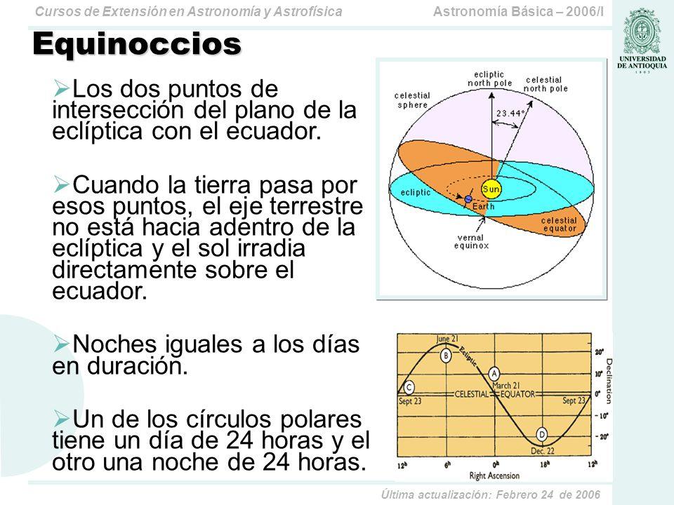 Equinoccios Los dos puntos de intersección del plano de la eclíptica con el ecuador.