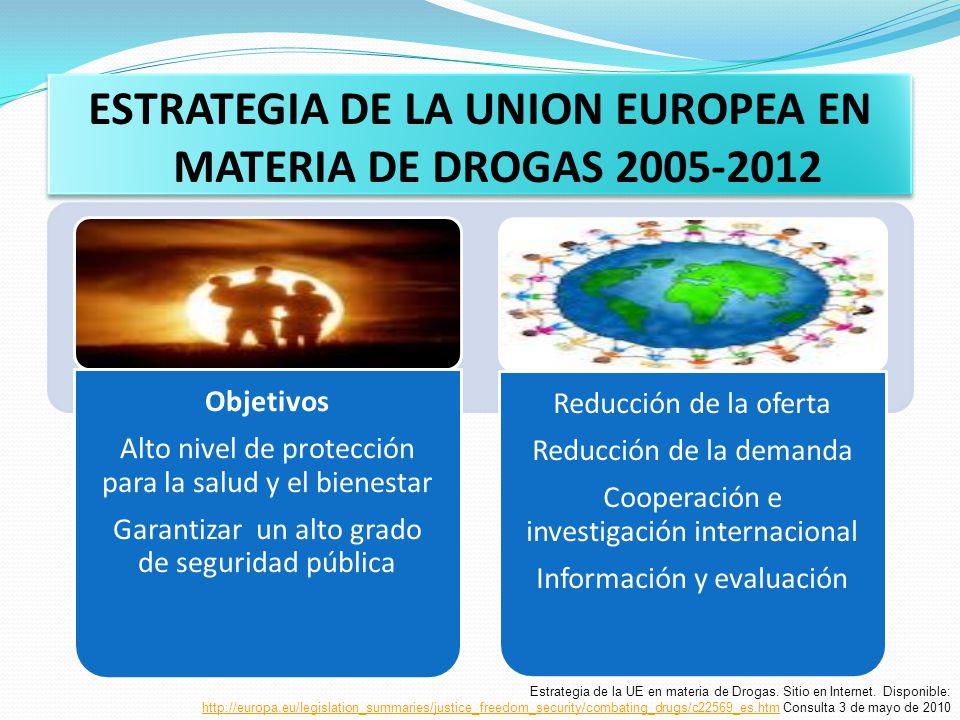 ESTRATEGIA DE LA UNION EUROPEA EN MATERIA DE DROGAS 2005-2012