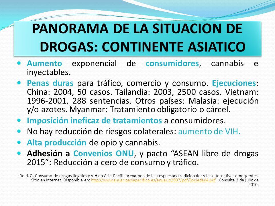 PANORAMA DE LA SITUACION DE DROGAS: CONTINENTE ASIATICO