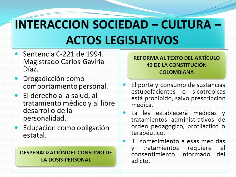 INTERACCION SOCIEDAD – CULTURA – ACTOS LEGISLATIVOS