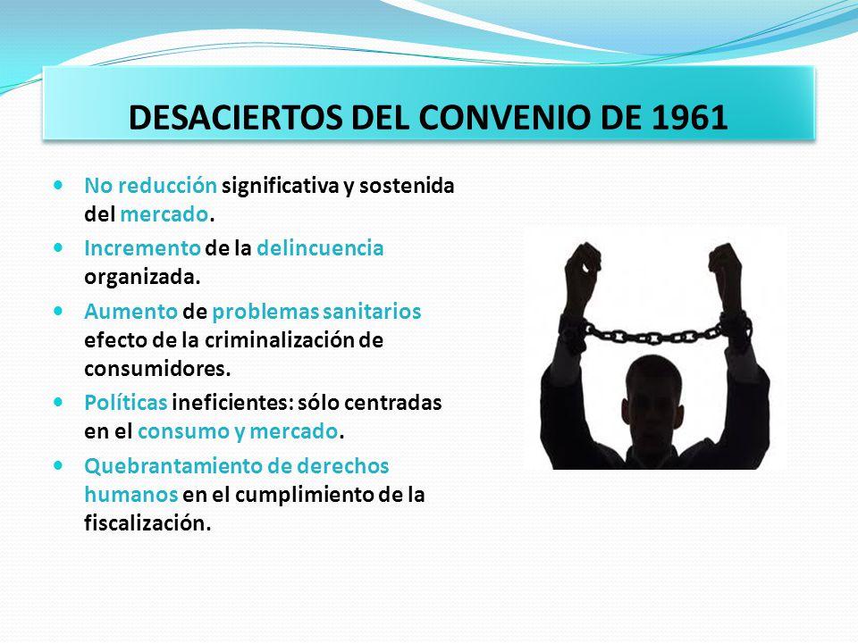 DESACIERTOS DEL CONVENIO DE 1961