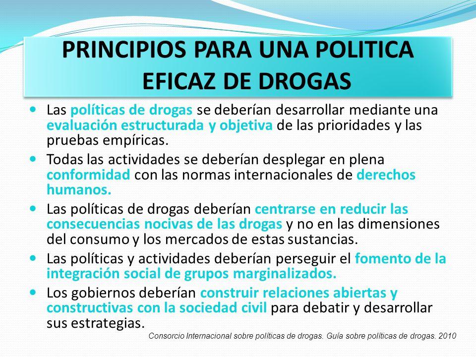 PRINCIPIOS PARA UNA POLITICA EFICAZ DE DROGAS