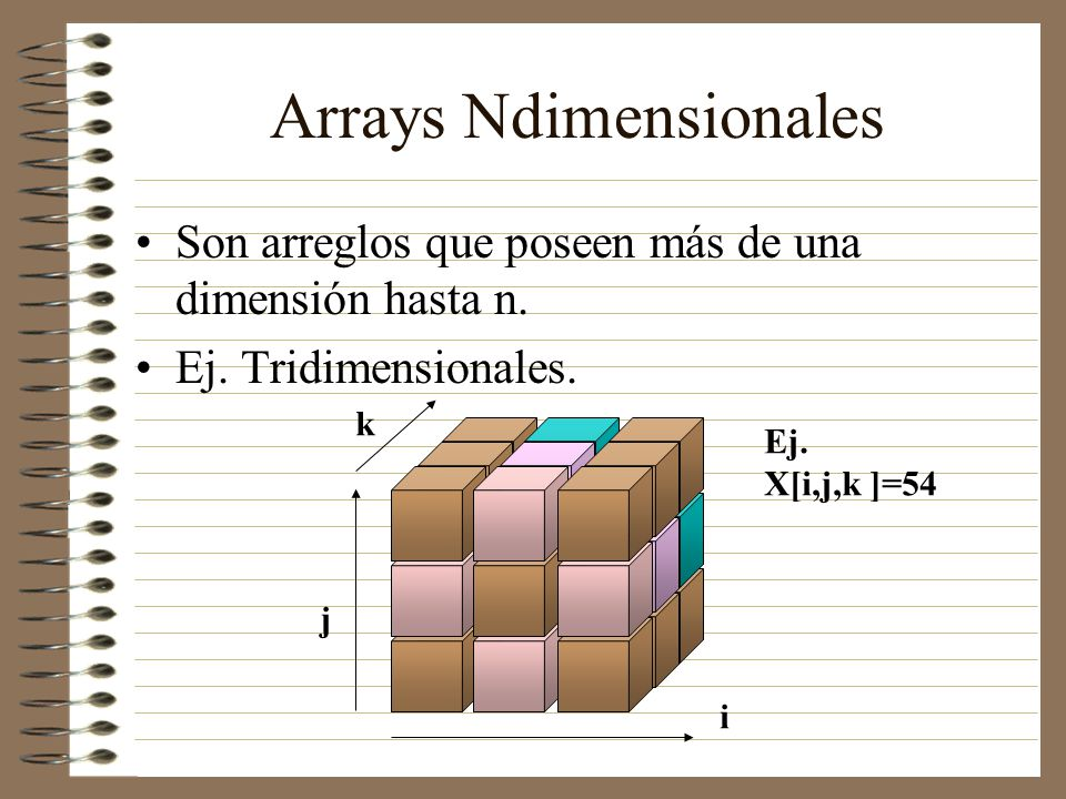 Arrays Ndimensionales
