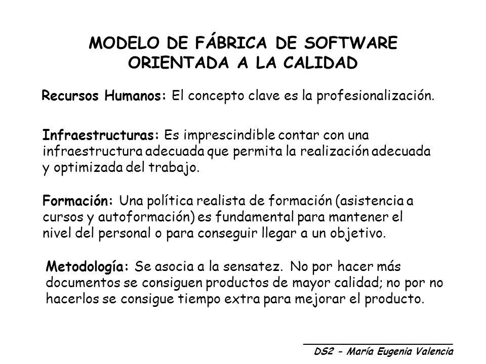 MODELO DE FÁBRICA DE SOFTWARE ORIENTADA A LA CALIDAD