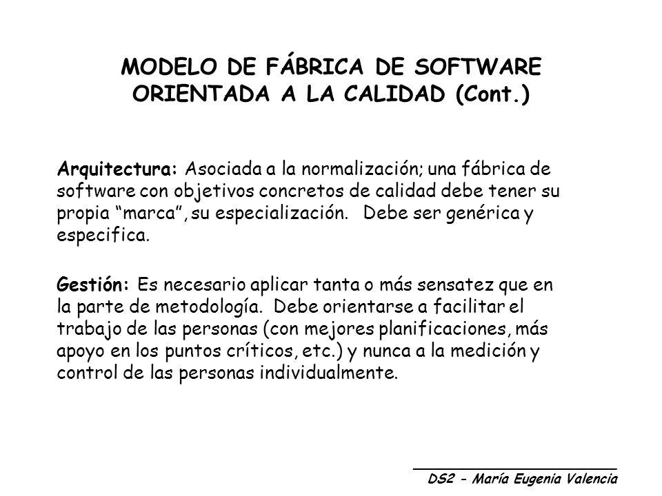 MODELO DE FÁBRICA DE SOFTWARE ORIENTADA A LA CALIDAD (Cont.)