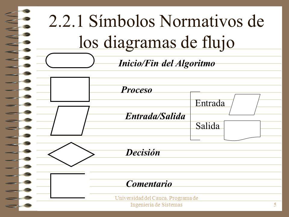 2.2.1 Símbolos Normativos de los diagramas de flujo