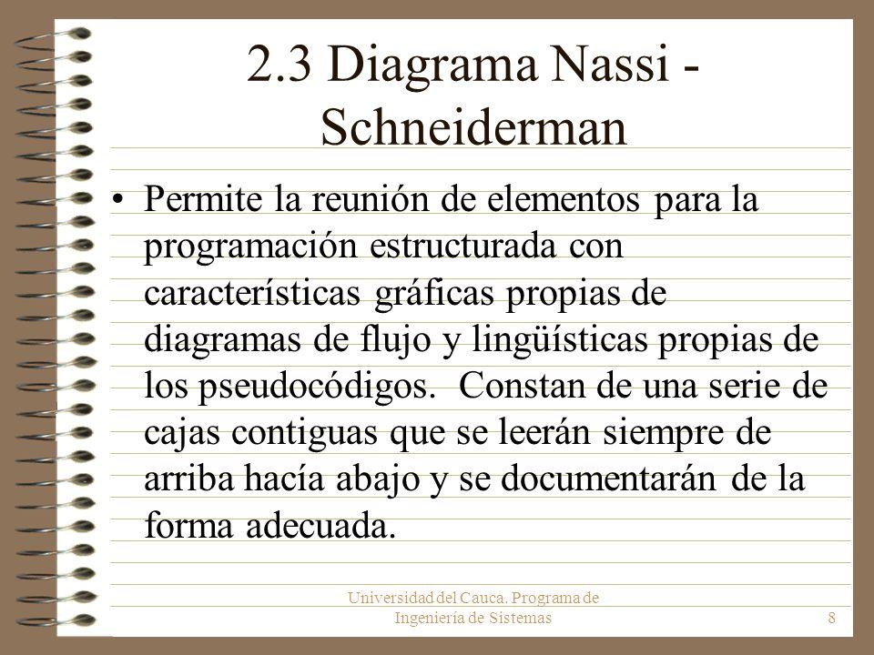 2.3 Diagrama Nassi - Schneiderman