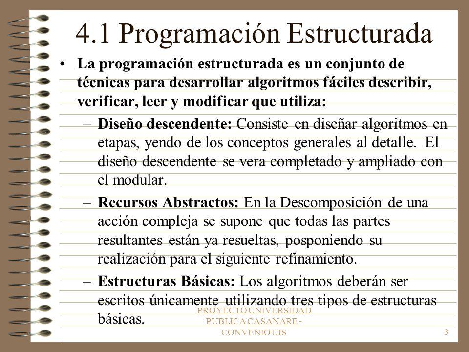 4.1 Programación Estructurada