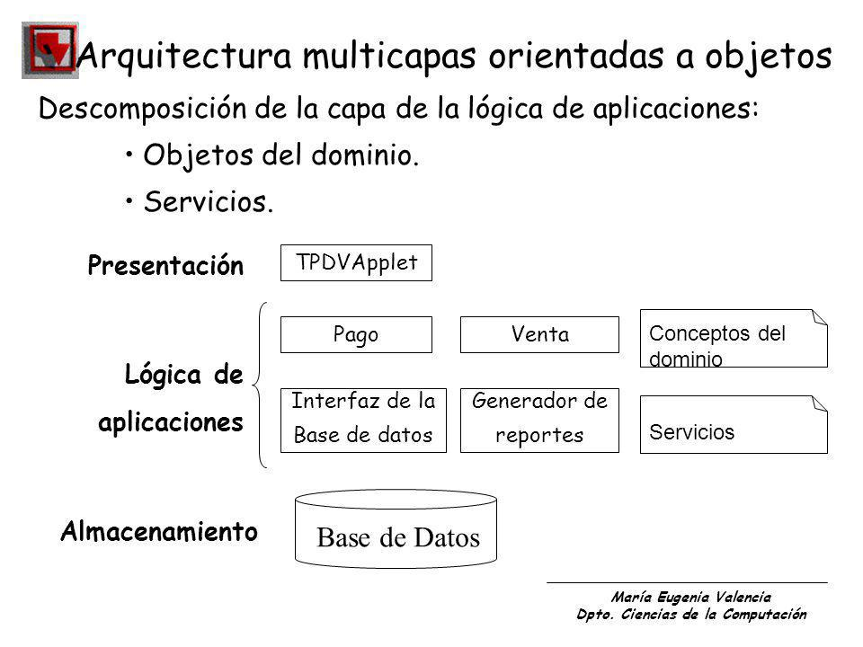 Arquitectura multicapas orientadas a objetos