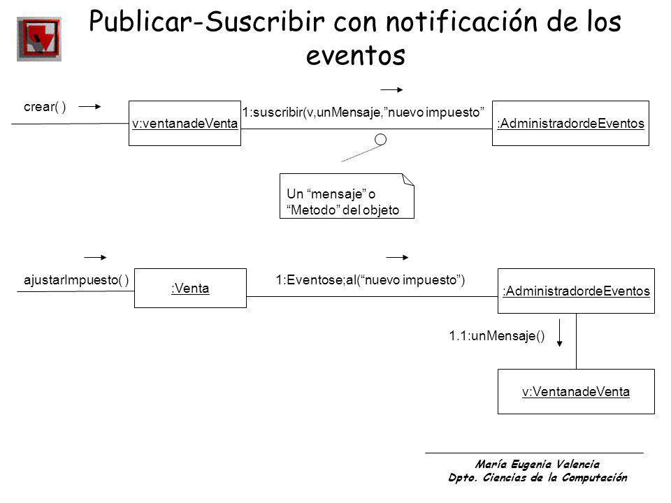 Publicar-Suscribir con notificación de los eventos