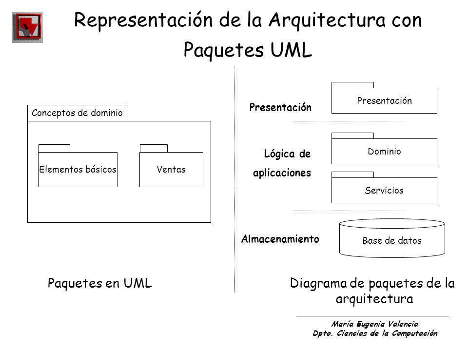 Representación de la Arquitectura con Paquetes UML