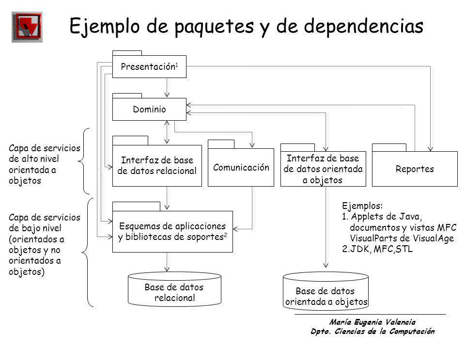 Ejemplo de paquetes y de dependencias
