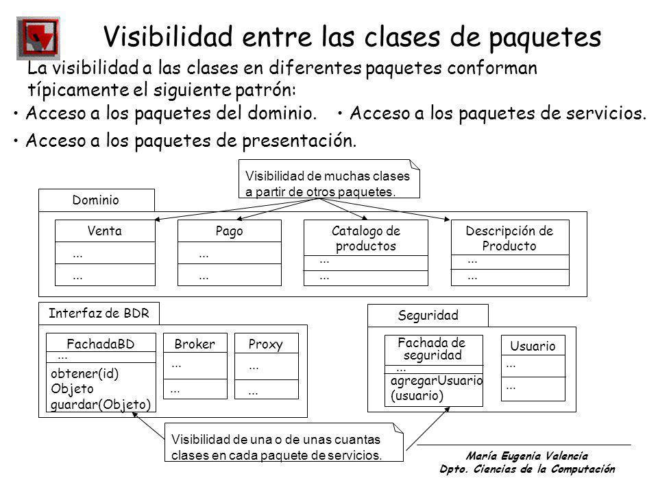 Visibilidad entre las clases de paquetes