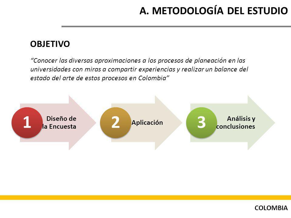 A. METODOLOGÍA DEL ESTUDIO