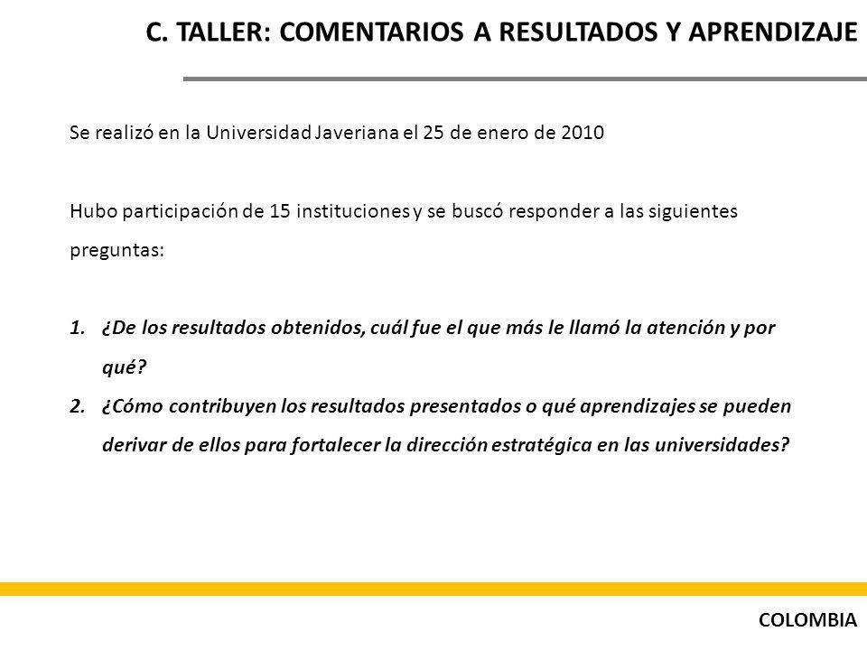 C. TALLER: COMENTARIOS A RESULTADOS Y APRENDIZAJE