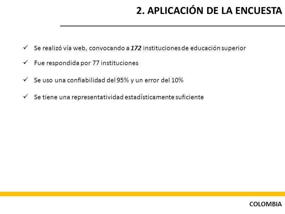 2. APLICACIÓN DE LA ENCUESTA