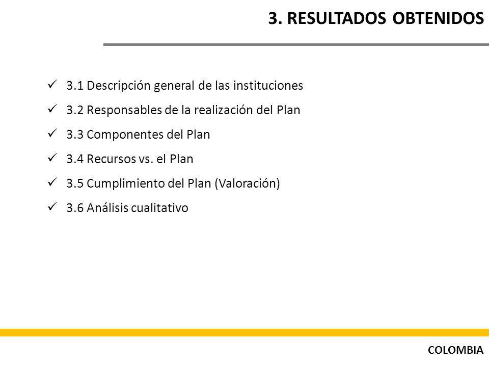 3. RESULTADOS OBTENIDOS 3.1 Descripción general de las instituciones